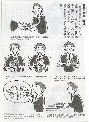 玉串奉奠(たまぐしほうてん)イラスト